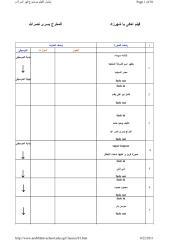 فيلم احكى يا شهرزاد.pdf
