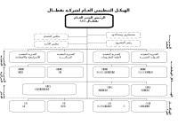 الهيكل التنظيمي.doc