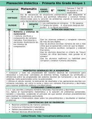 Plan 6to Grado - Bloque 1 Matemáticas (2016-2017).doc