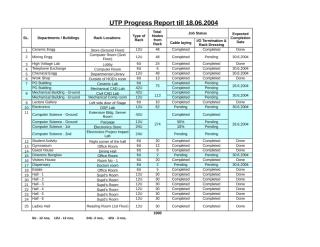 UTP Progress Report - 18-06-2004 .xls