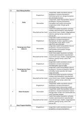 Deskripsi Penilaian TKJ 2014.docx