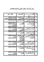 أسماء الوزراء و أرقام الهواتف.doc