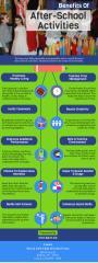 Benefits Of After School Activities.pdf