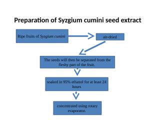 Preparation of Syzgium cumini seed extract.ppt